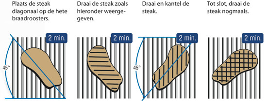 steak-rooster